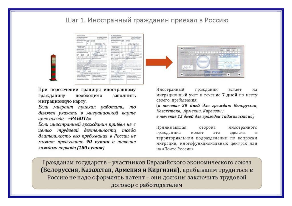 правила работы иностранных граждан в рф